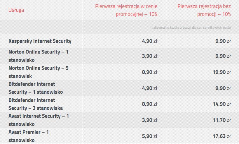 prowizje-antywirusy-program-partnerski-polecaj-home-pl.png
