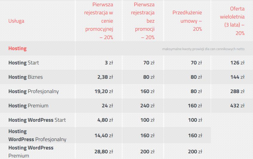 prowizje-hosting-program-partnerski.png